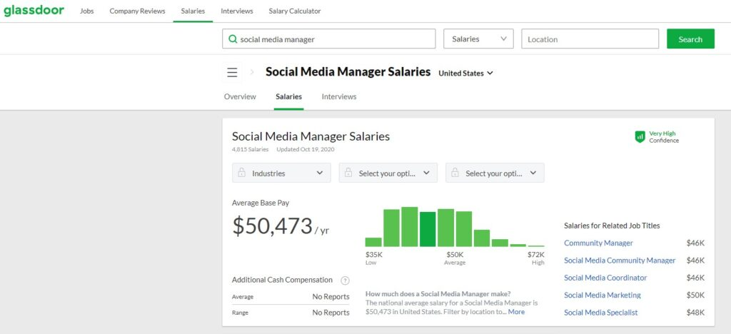 Glassdoor Screenshot showing social media manager salaries